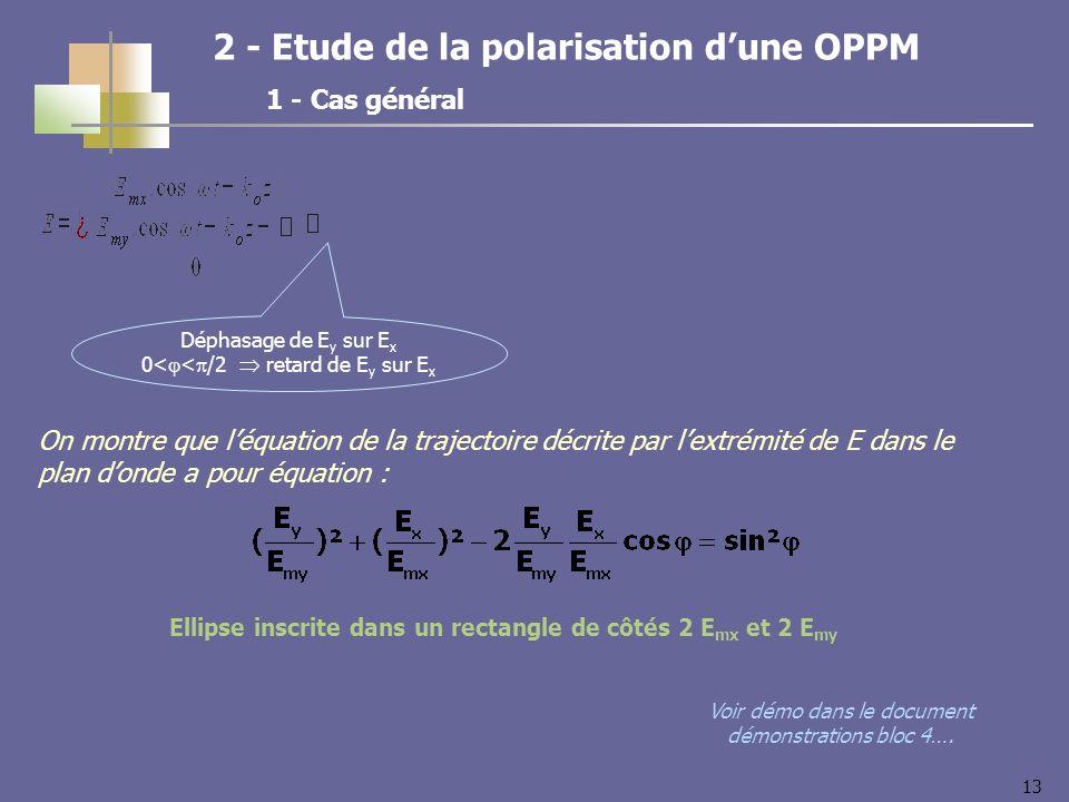 13 2 - Etude de la polarisation dune OPPM 1 - Cas général Déphasage de E y sur E x 0< < /2 retard de E y sur E x Ellipse inscrite dans un rectangle de