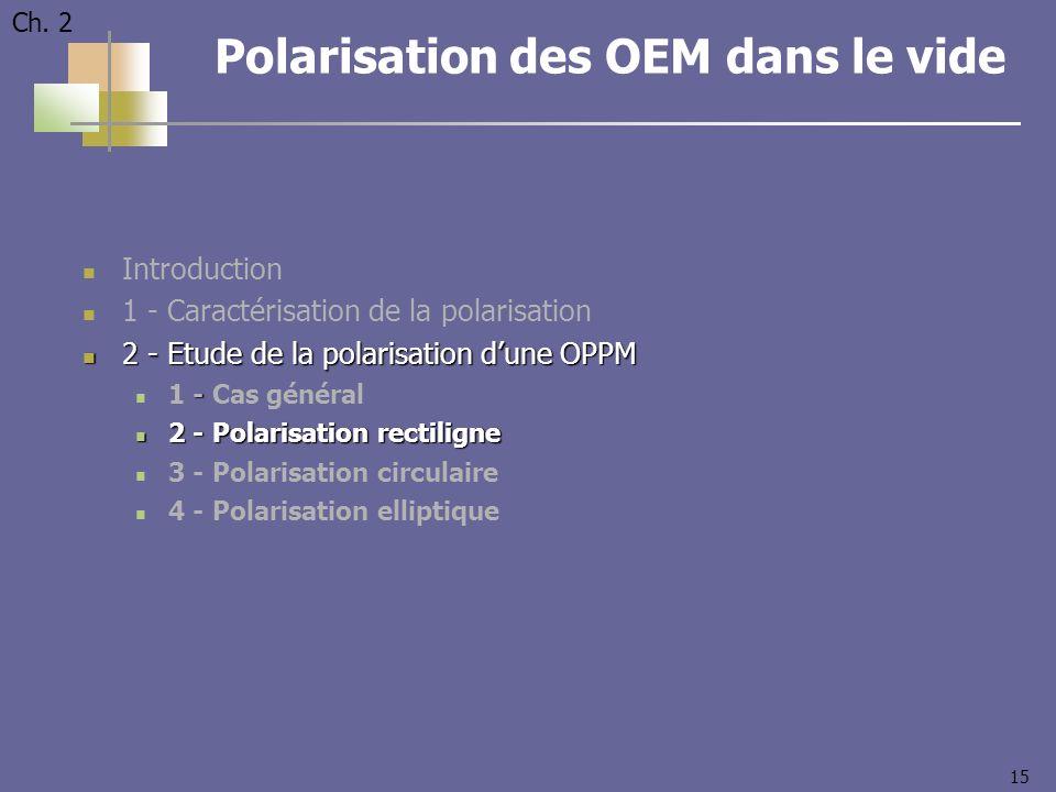 15 Introduction 1 - Caractérisation de la polarisation 2 - Etude de la polarisation dune OPPM 2 - Etude de la polarisation dune OPPM - 1 - Cas général