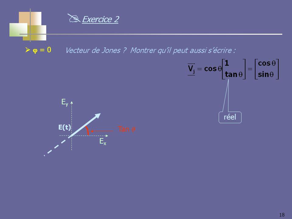 18 = 0 réel Vecteur de Jones ? Montrer quil peut aussi sécrire : Tan E(t) ExEx EyEy Exercice 2