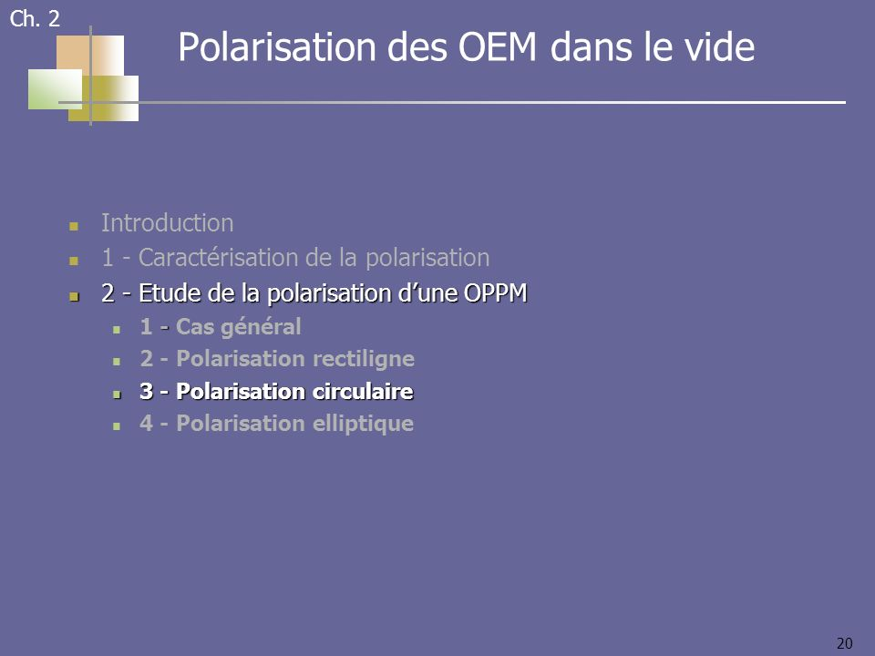 20 Introduction 1 - Caractérisation de la polarisation 2 - Etude de la polarisation dune OPPM 2 - Etude de la polarisation dune OPPM - 1 - Cas général