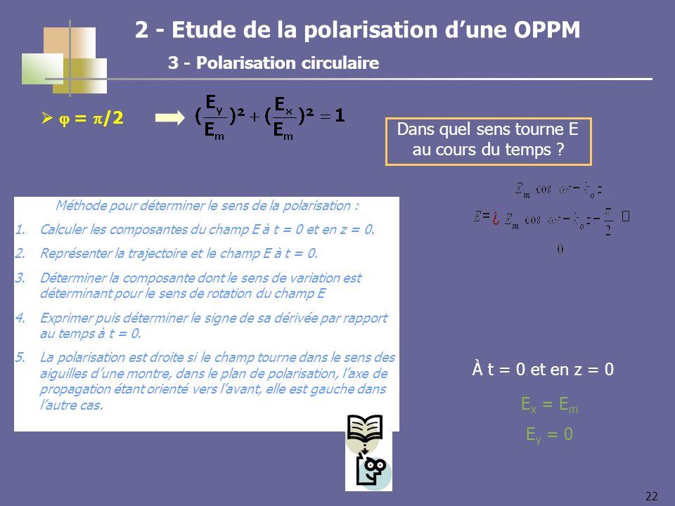 22 = /2 Dans quel sens tourne E au cours du temps ? À t = 0 et en z = 0 E x = E m E y = 0 2 - Etude de la polarisation dune OPPM 3 - Polarisation circ
