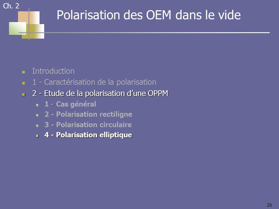 26 Introduction 1 - Caractérisation de la polarisation 2 - Etude de la polarisation dune OPPM 2 - Etude de la polarisation dune OPPM - 1 - Cas général