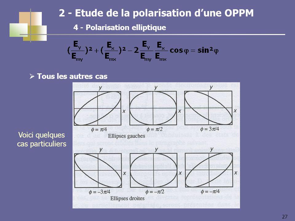27 2 - Etude de la polarisation dune OPPM 4 - Polarisation elliptique Tous les autres cas Voici quelques cas particuliers