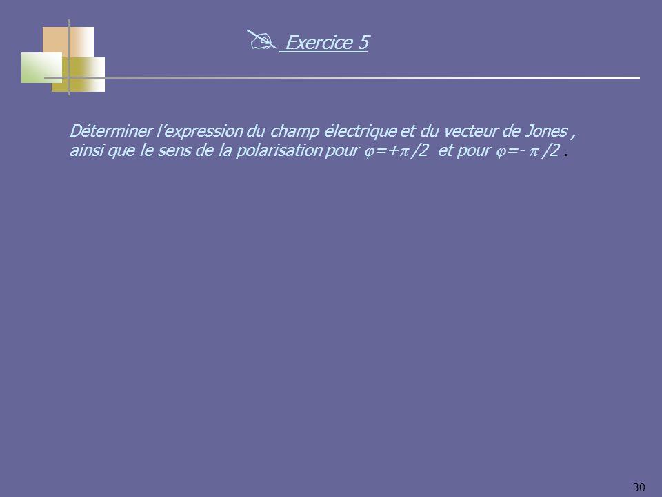 30 Déterminer lexpression du champ électrique et du vecteur de Jones, ainsi que le sens de la polarisation pour =+ /2 et pour =- /2. Exercice 5