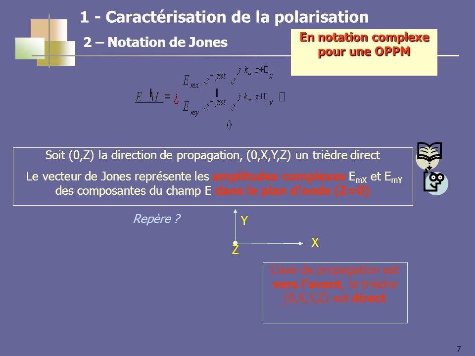 7 1 - Caractérisation de la polarisation 2 – Notation de Jones En notation complexe pour une OPPM Y Z X Laxe de propagation est vers lavant, le trièdr