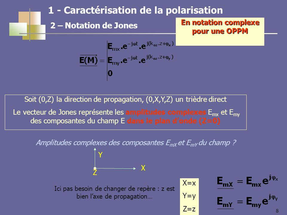 8 1 - Caractérisation de la polarisation 2 – Notation de Jones Soit (0,Z) la direction de propagation, (0,X,Y,Z) un trièdre direct Le vecteur de Jones