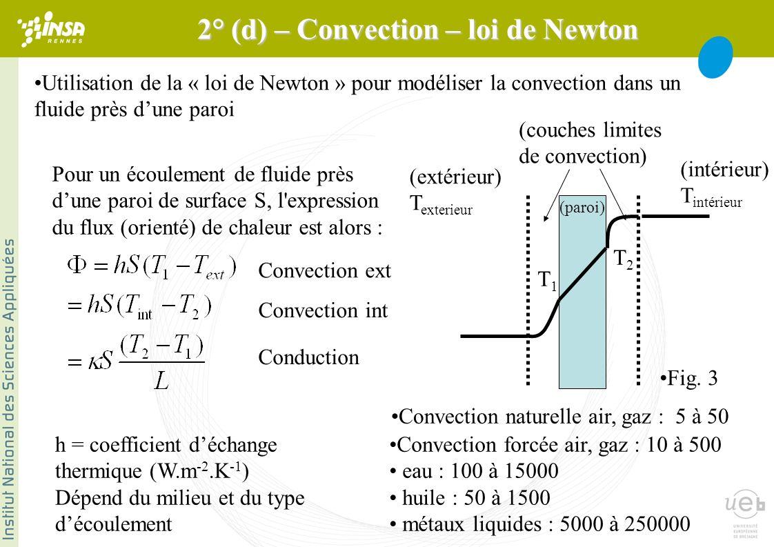 Utilisation de la « loi de Newton » pour modéliser la convection dans un fluide près dune paroi h = coefficient déchange thermique (W.m -2.K -1 ) Dépend du milieu et du type découlement Convection forcée air, gaz : 10 à 500 eau : 100 à 15000 huile : 50 à 1500 métaux liquides : 5000 à 250000 Convection naturelle air, gaz : 5 à 50 (intérieur) T intérieur Pour un écoulement de fluide près dune paroi de surface S, l expression du flux (orienté) de chaleur est alors : (extérieur) T exterieur (paroi) (couches limites de convection) T1T1 T2T2 Convection ext Convection int Conduction Fig.
