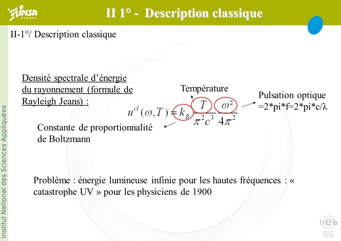 Pulsation optique =2*pi*f=2*pi*c/λ Température Constante de proportionnalité de Boltzmann Densité spectrale dénergie du rayonnement (formule de Raylei