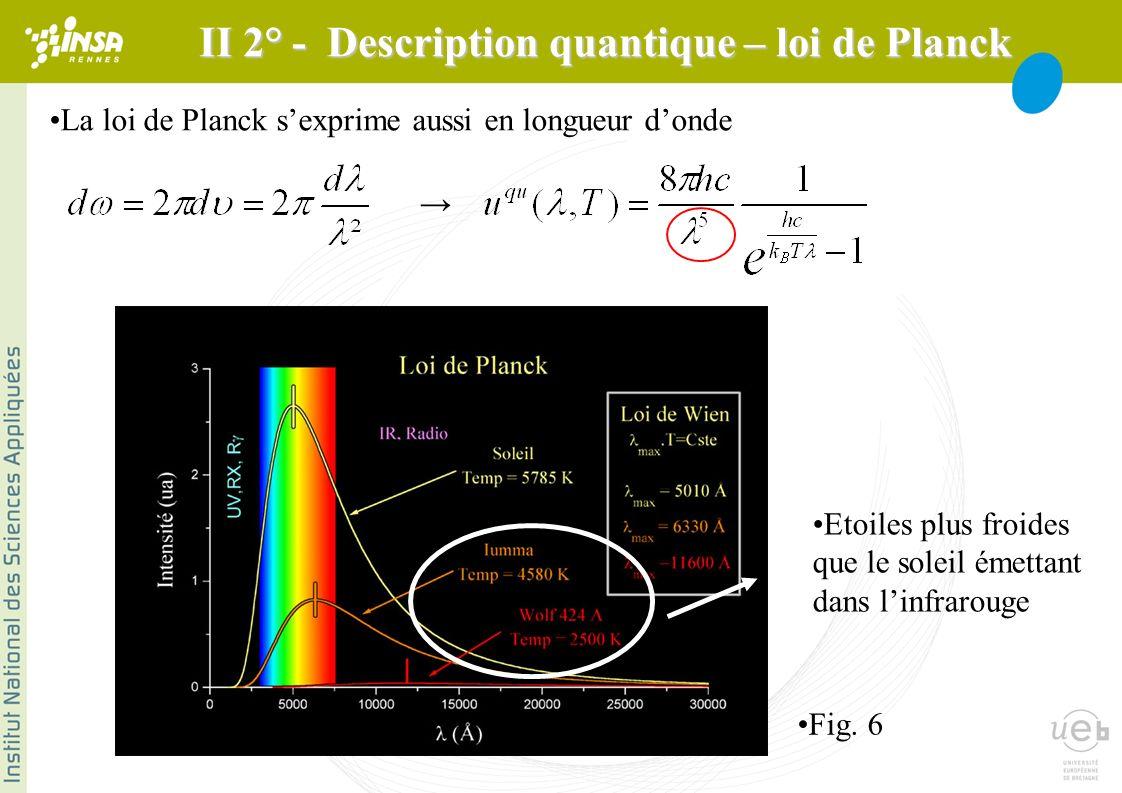 La loi de Planck sexprime aussi en longueur donde Etoiles plus froides que le soleil émettant dans linfrarouge Fig. 6 II 2° - Description quantique –