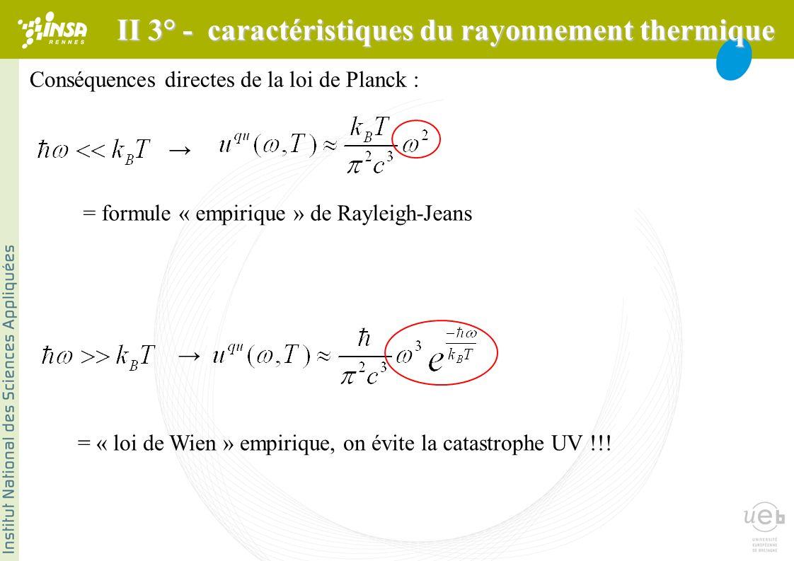 = formule « empirique » de Rayleigh-Jeans = « loi de Wien » empirique, on évite la catastrophe UV !!! II 3° - caractéristiques du rayonnement thermiqu