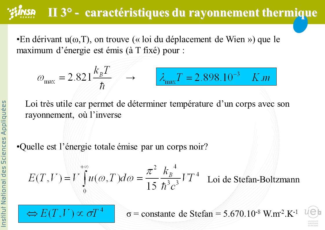 En dérivant u(ω,T), on trouve (« loi du déplacement de Wien ») que le maximum dénergie est émis (à T fixé) pour : Loi très utile car permet de déterminer température dun corps avec son rayonnement, où linverse Quelle est lénergie totale émise par un corps noir.