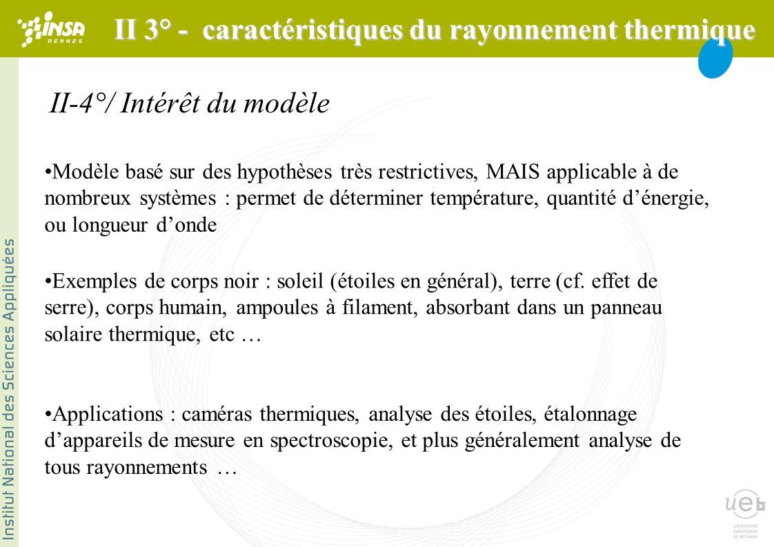 II-4°/ Intérêt du modèle Modèle basé sur des hypothèses très restrictives, MAIS applicable à de nombreux systèmes : permet de déterminer température, quantité dénergie, ou longueur donde Exemples de corps noir : soleil (étoiles en général), terre (cf.