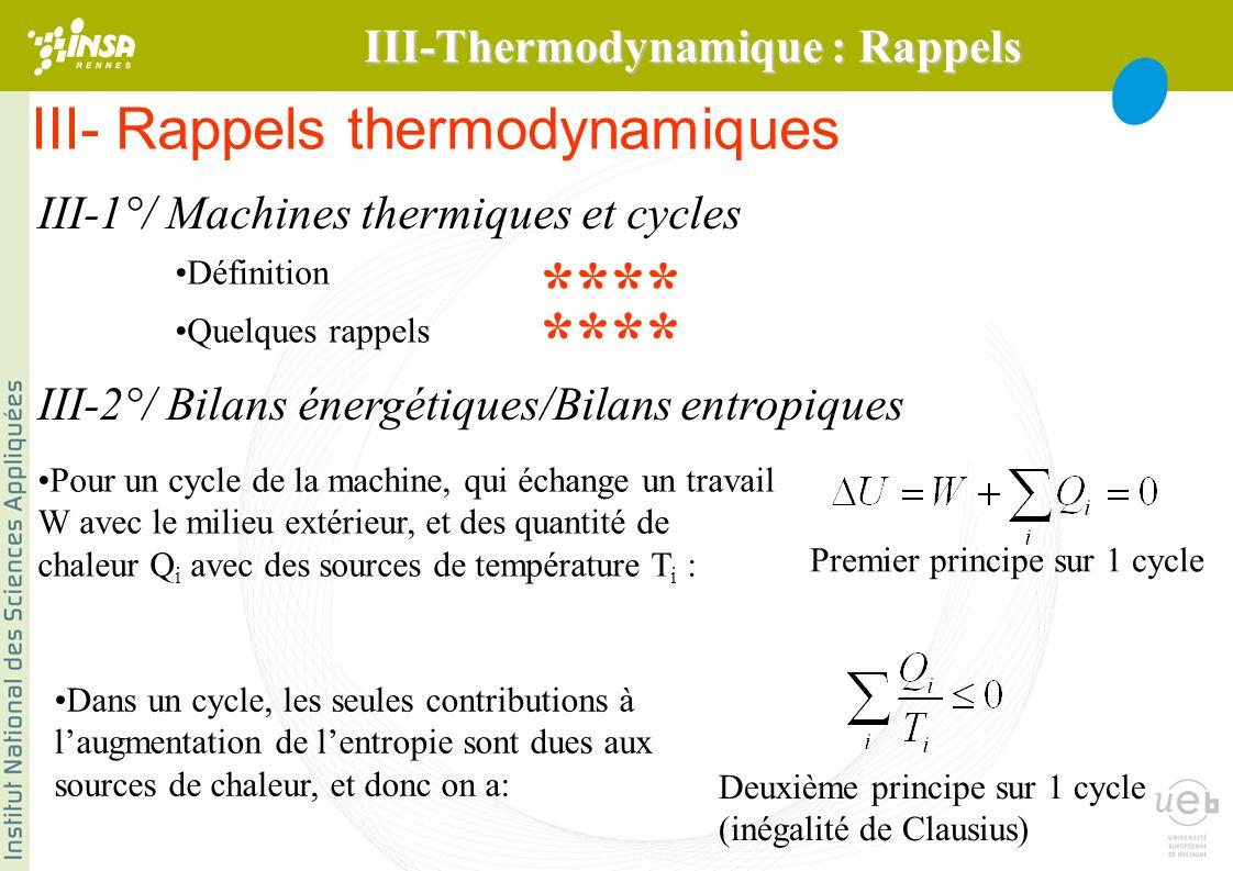 III-2°/ Bilans énergétiques/Bilans entropiques Pour un cycle de la machine, qui échange un travail W avec le milieu extérieur, et des quantité de chaleur Q i avec des sources de température T i : Premier principe sur 1 cycle Dans un cycle, les seules contributions à laugmentation de lentropie sont dues aux sources de chaleur, et donc on a: Deuxième principe sur 1 cycle (inégalité de Clausius) III- Rappels thermodynamiques III-1°/ Machines thermiques et cycles Définition Quelques rappels **** III-Thermodynamique : Rappels