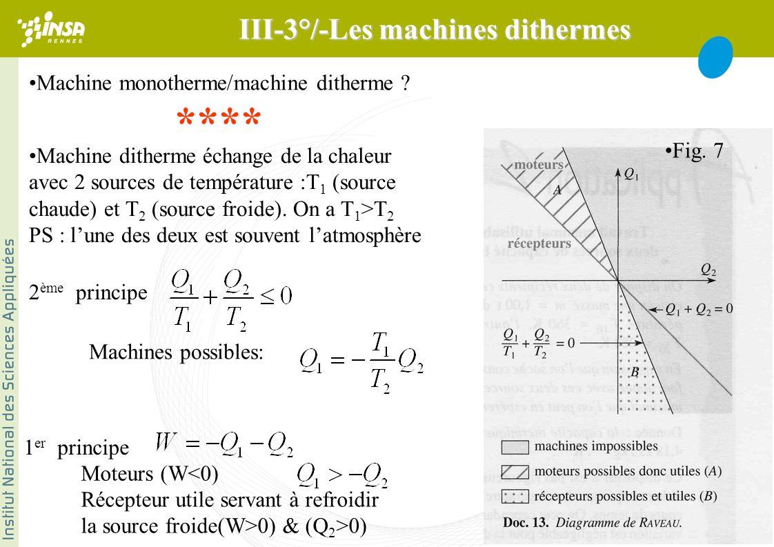Machine monotherme/machine ditherme ? Machine ditherme échange de la chaleur avec 2 sources de température :T 1 (source chaude) et T 2 (source froide)