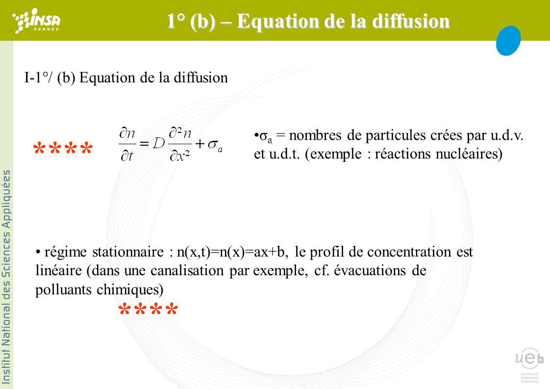 1° (b) – Equation de la diffusion I-1°/ (b) Equation de la diffusion σ a = nombres de particules crées par u.d.v. et u.d.t. (exemple : réactions nuclé