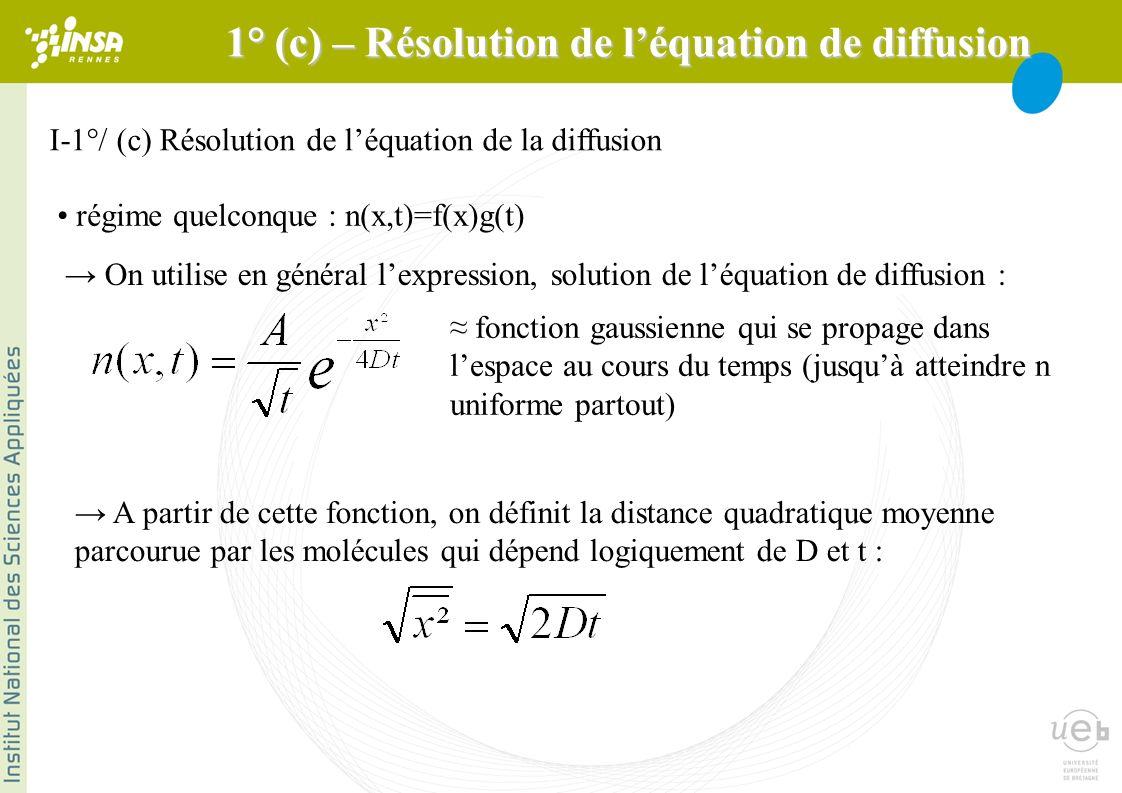 régime quelconque : n(x,t)=f(x)g(t) On utilise en général lexpression, solution de léquation de diffusion : fonction gaussienne qui se propage dans lespace au cours du temps (jusquà atteindre n uniforme partout) A partir de cette fonction, on définit la distance quadratique moyenne parcourue par les molécules qui dépend logiquement de D et t : 1° (c) – Résolution de léquation de diffusion I-1°/ (c) Résolution de léquation de la diffusion