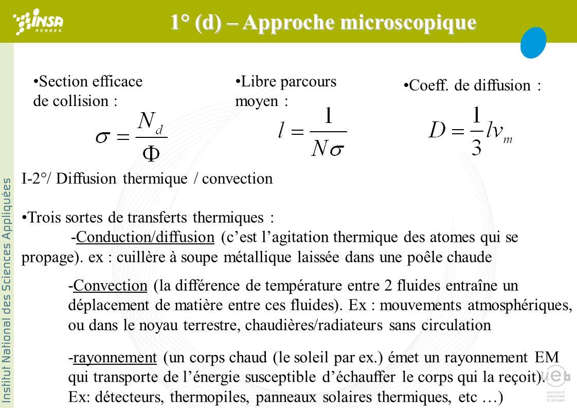 Section efficace de collision : Libre parcours moyen : Coeff. de diffusion : 1° (d) – Approche microscopique I-2°/ Diffusion thermique / convection Tr