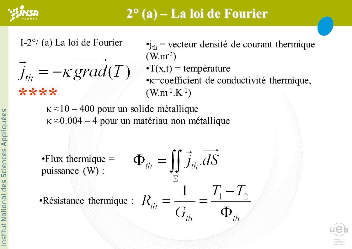 I-2°/ (a) La loi de Fourier j th = vecteur densité de courant thermique (W.m -2 ) T(x,t) = température κ=coefficient de conductivité thermique, (W.m -1.K -1 ) κ 10 – 400 pour un solide métallique κ 0.004 – 4 pour un matériau non métallique **** 2° (a) – La loi de Fourier Flux thermique = puissance (W) : Résistance thermique :