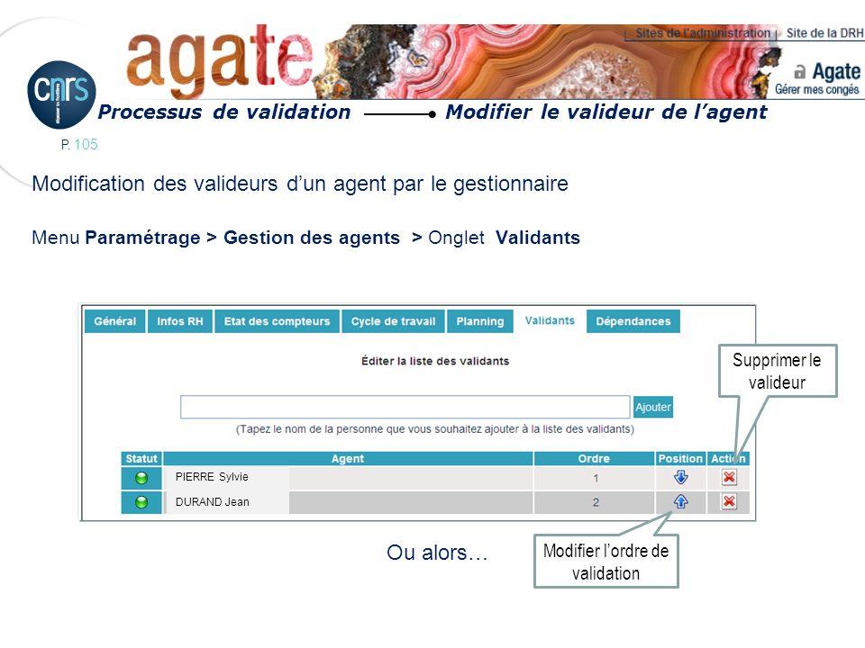 P. 105 Modification des valideurs dun agent par le gestionnaire Menu Paramétrage > Gestion des agents > Onglet Validants Processus de validation Modif