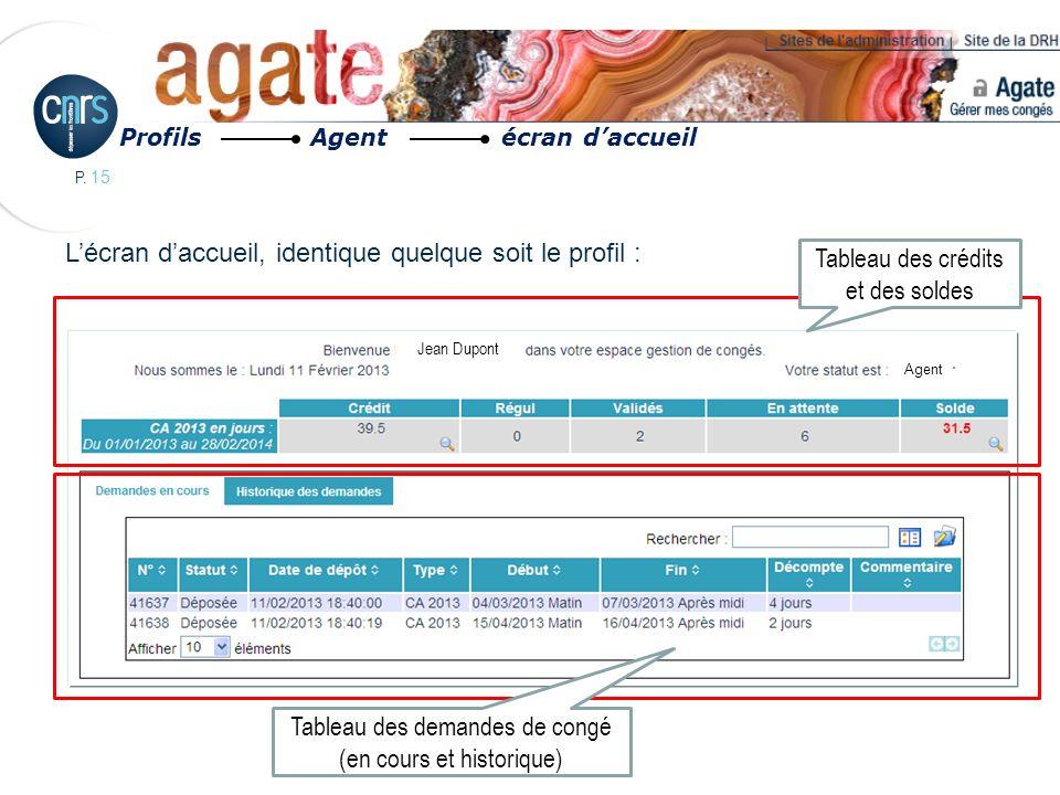 P. 15 Lécran daccueil, identique quelque soit le profil : Jean Dupont Tableau des crédits et des soldes Tableau des demandes de congé (en cours et his