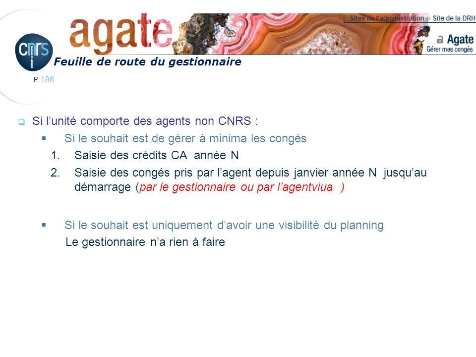 P. 186 Si lunité comporte des agents non CNRS : Si le souhait est de gérer à minima les congés 1.Saisie des crédits CA année N 2.Saisie des congés pri