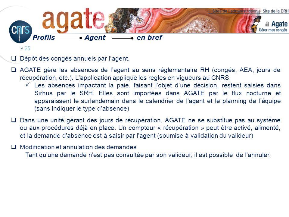 P. 25 Dépôt des congés annuels par lagent. AGATE gère les absences de lagent au sens réglementaire RH (congés, AEA, jours de récupération, etc.). Lapp