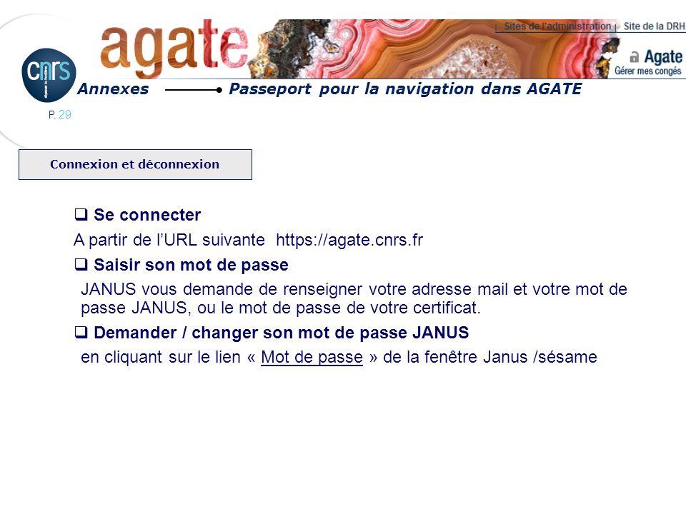 P. 29 Connexion et déconnexion Se connecter A partir de lURL suivante https://agate.cnrs.fr Saisir son mot de passe JANUS vous demande de renseigner v