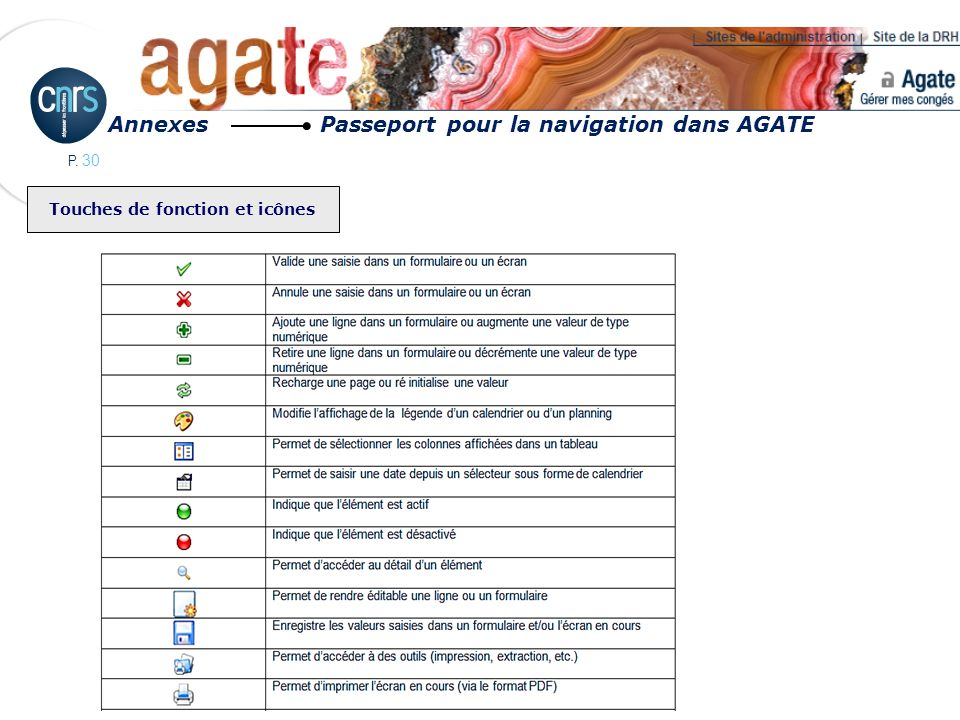 P. 30 Touches de fonction et icônes Annexes Passeport pour la navigation dans AGATE