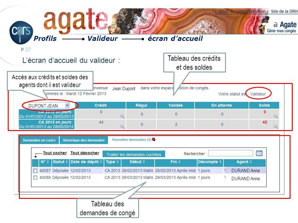 P. 37 Profils Valideur écran daccueil Lécran daccueil du valideur : Jean Dupont Tableau des crédits et des soldes Tableau des demandes de congé DUPONT
