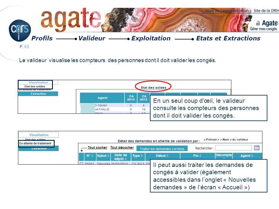 P. 49 Profils Valideur Exploitation Etats et Extractions En un seul coup d'œil, le valideur consulte les compteurs des personnes dont il doit valider