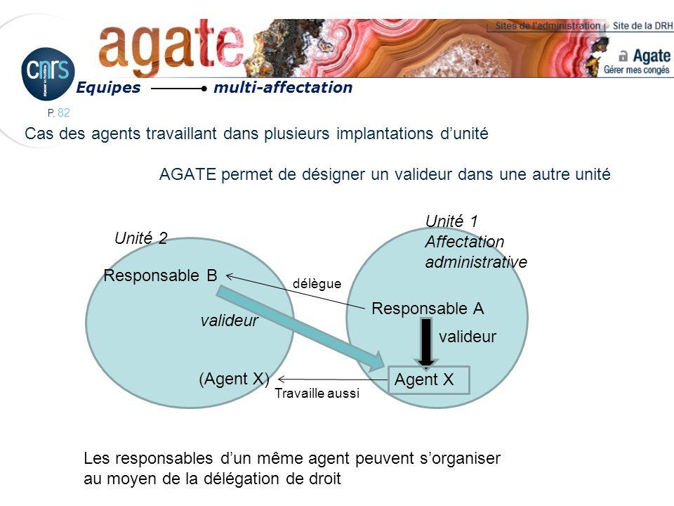 P. 82 Cas des agents travaillant dans plusieurs implantations dunité AGATE permet de désigner un valideur dans une autre unité (Agent X) Agent X Unité