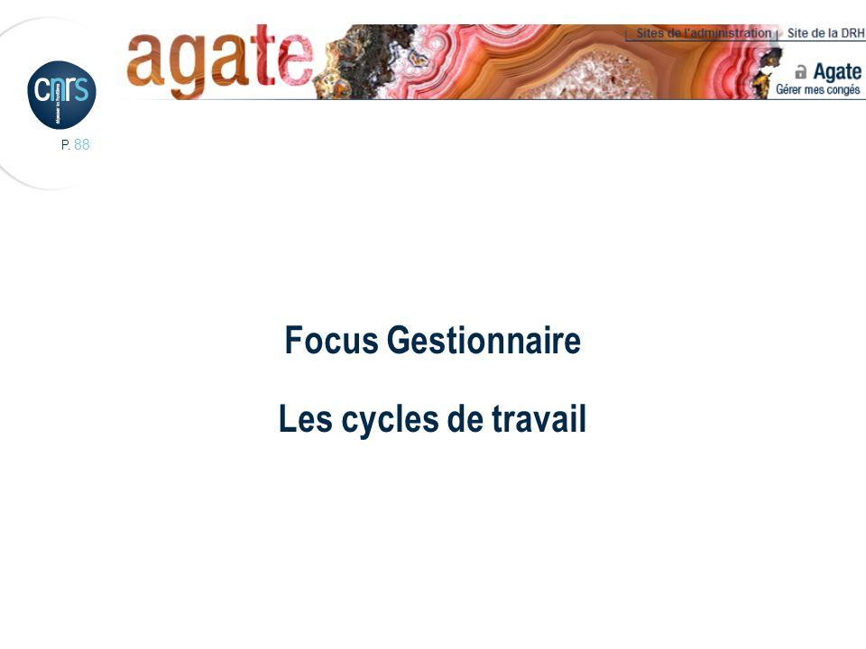 P. 88 Focus Gestionnaire Les cycles de travail