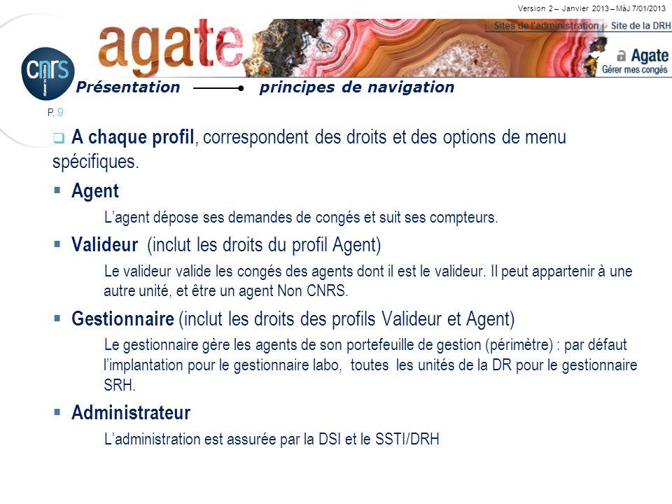 P. 9 A chaque profil, correspondent des droits et des options de menu spécifiques. Agent Lagent dépose ses demandes de congés et suit ses compteurs. V