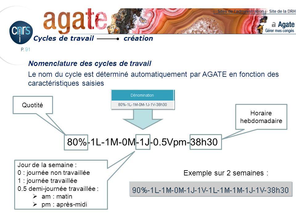 P. 91 Cycles de travail création Nomenclature des cycles de travail Le nom du cycle est déterminé automatiquement par AGATE en fonction des caractéris