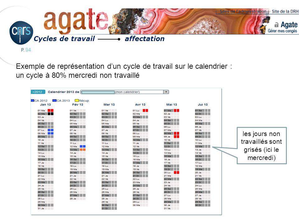 P. 94 Cycles de travail affectation Exemple de représentation dun cycle de travail sur le calendrier : un cycle à 80% mercredi non travaillé les jours