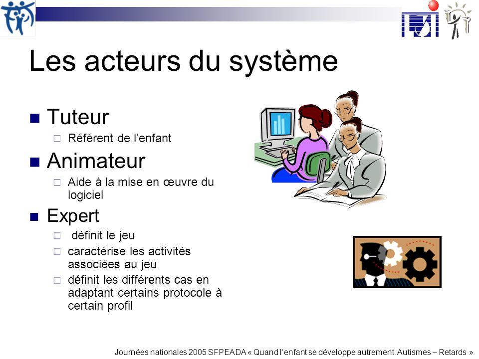 Journées nationales 2005 SFPEADA « Quand lenfant se développe autrement. Autismes – Retards » Les acteurs du système Tuteur Référent de lenfant Animat