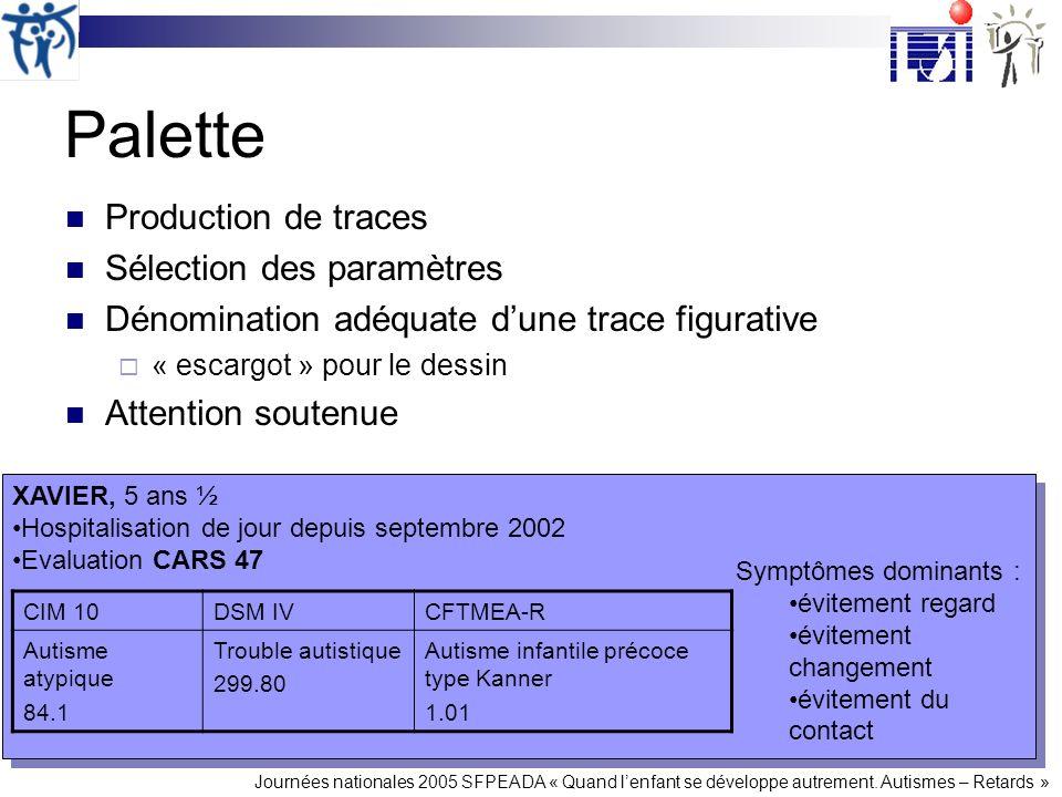 Journées nationales 2005 SFPEADA « Quand lenfant se développe autrement. Autismes – Retards » Palette Production de traces Sélection des paramètres Dé