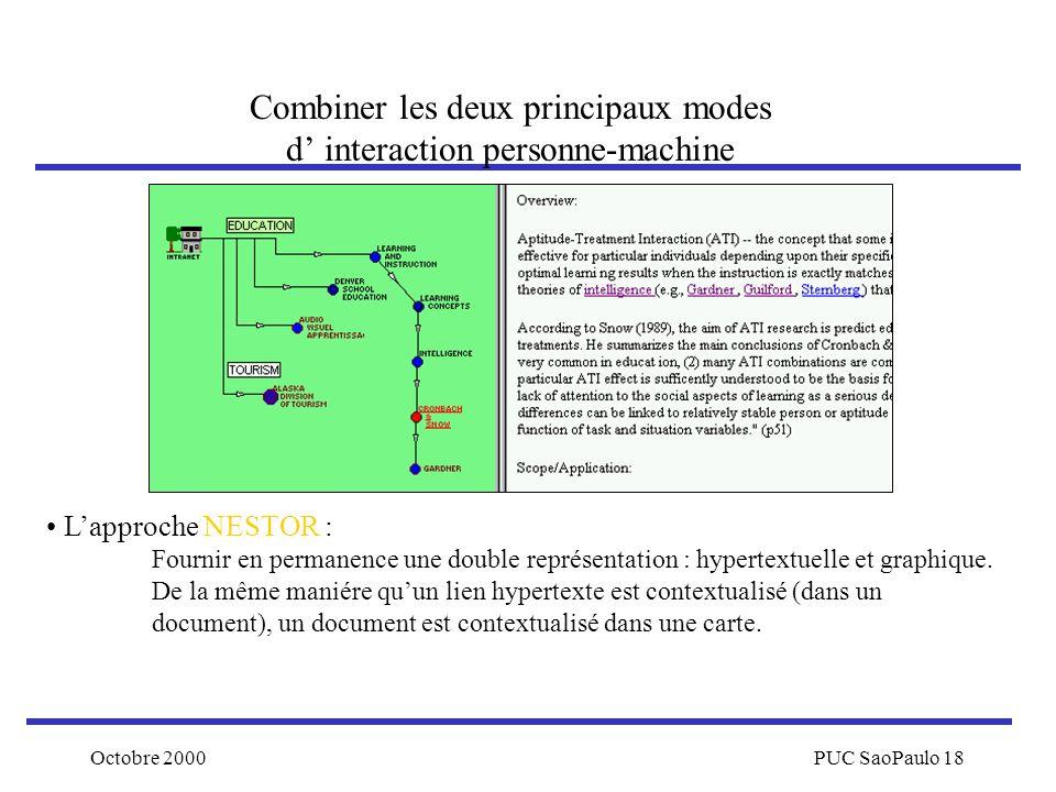 Octobre 2000PUC SaoPaulo 18 Combiner les deux principaux modes d interaction personne-machine Lapproche NESTOR : Fournir en permanence une double repr