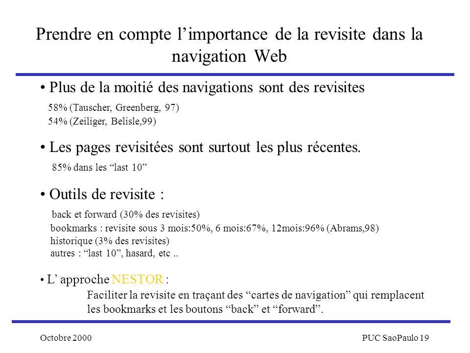 Octobre 2000PUC SaoPaulo 19 Prendre en compte limportance de la revisite dans la navigation Web Plus de la moitié des navigations sont des revisites 5