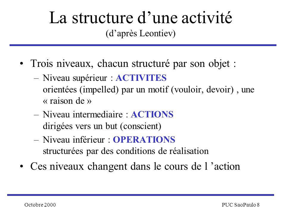 Octobre 2000PUC SaoPaulo 8 La structure dune activité (daprès Leontiev) Trois niveaux, chacun structuré par son objet : –Niveau supérieur : ACTIVITES