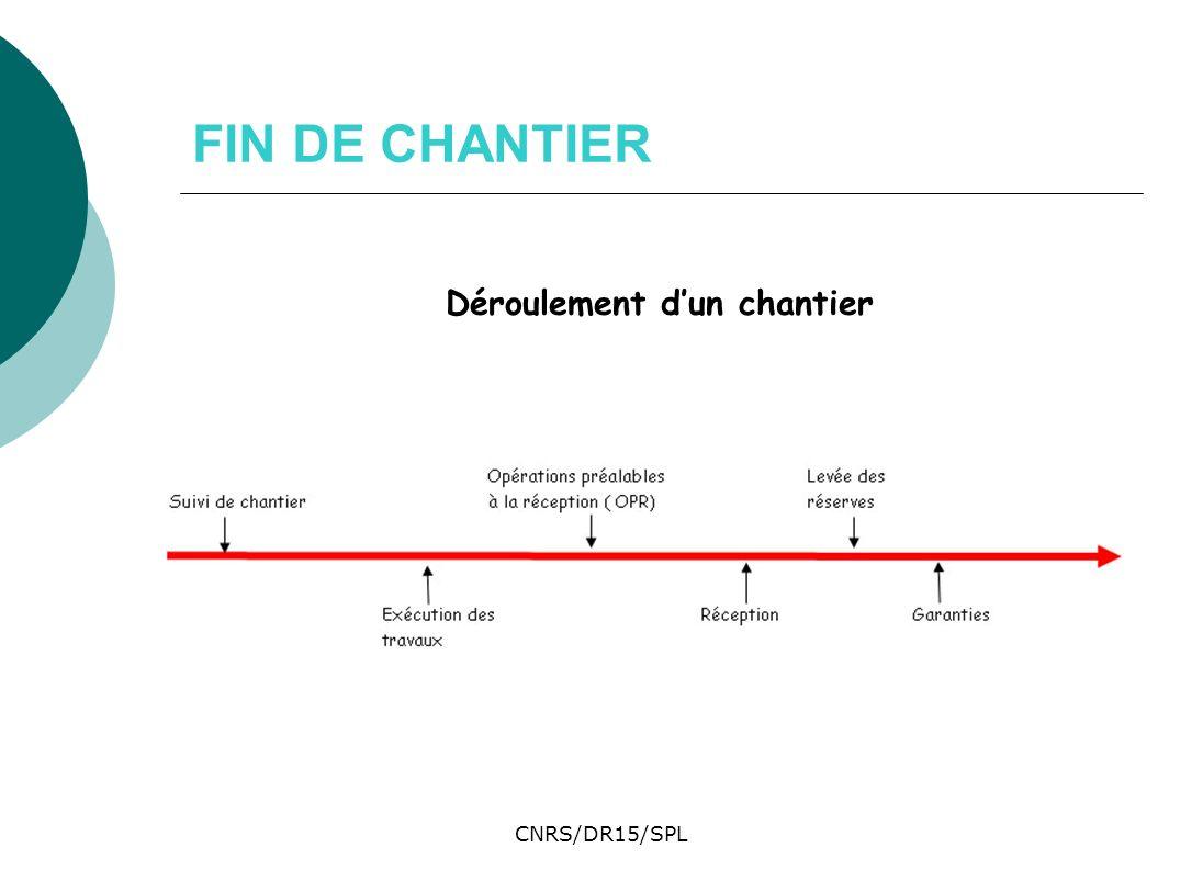 CNRS/DR15/SPL FIN DE CHANTIER Déroulement dun chantier