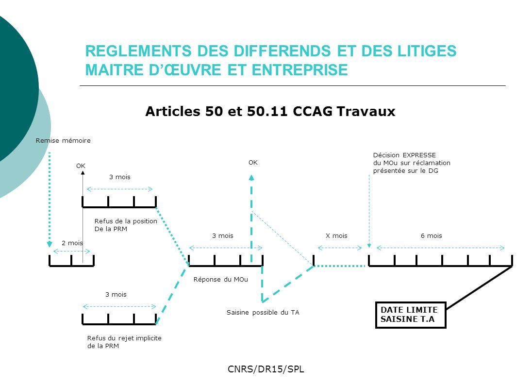 CNRS/DR15/SPL REGLEMENTS DES DIFFERENDS ET DES LITIGES MAITRE DŒUVRE ET ENTREPRISE Articles 50 et 50.11 CCAG Travaux Remise mémoire 2 mois OK 3 mois R