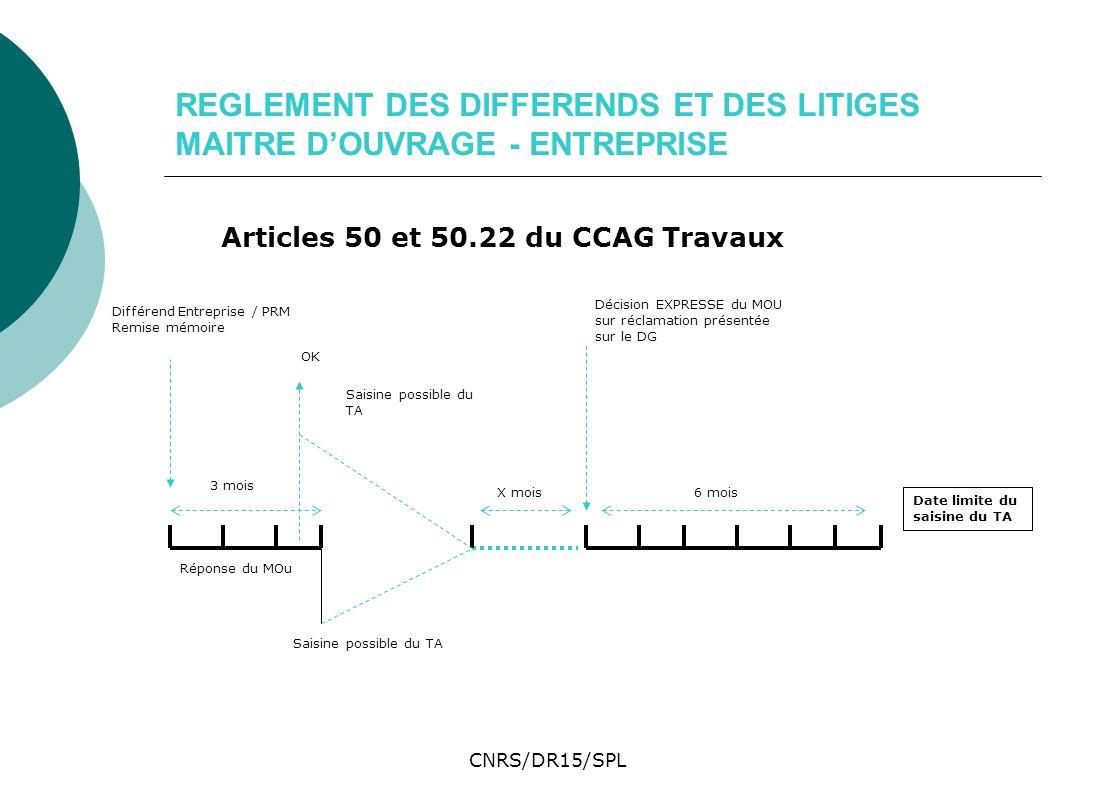 CNRS/DR15/SPL REGLEMENT DES DIFFERENDS ET DES LITIGES MAITRE DOUVRAGE - ENTREPRISE Articles 50 et 50.22 du CCAG Travaux 6 mois 3 mois Différend Entrep