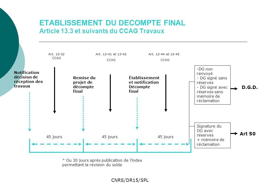 CNRS/DR15/SPL ETABLISSEMENT DU DECOMPTE FINAL Article 13.3 et suivants du CCAG Travaux Notification décision de réception des travaux Remise du projet