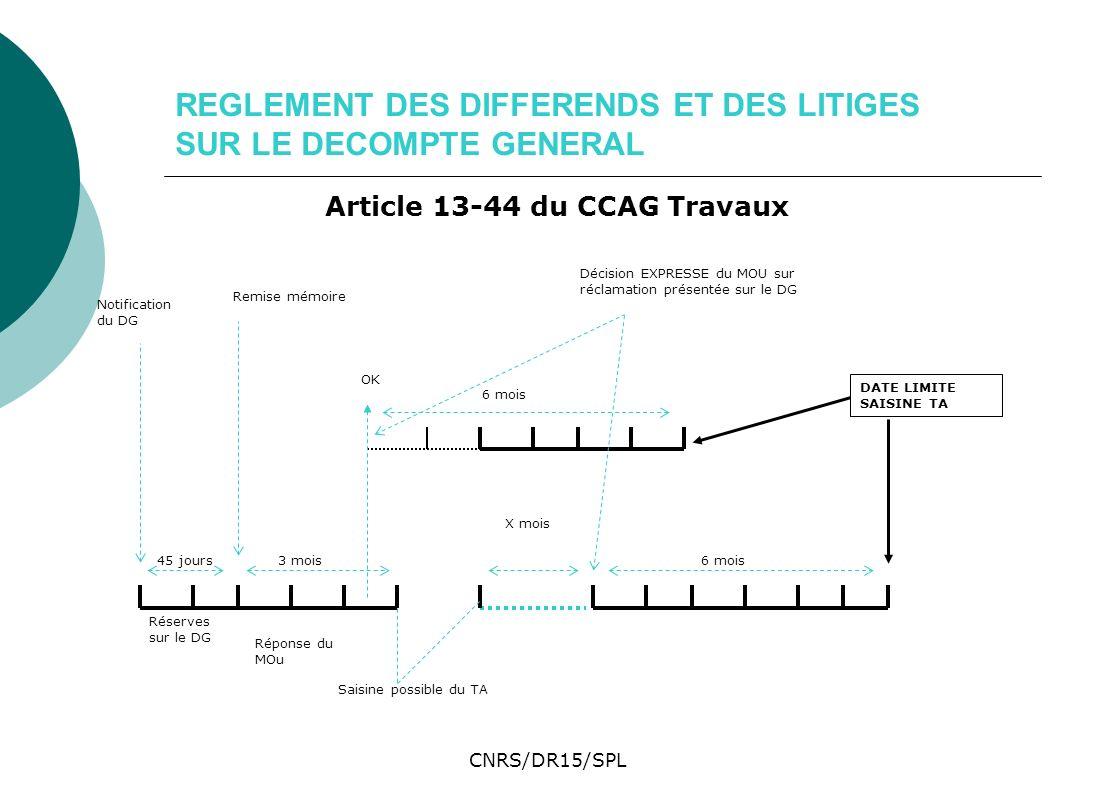 CNRS/DR15/SPL REGLEMENT DES DIFFERENDS ET DES LITIGES SUR LE DECOMPTE GENERAL Article 13-44 du CCAG Travaux 6 mois X mois Décision EXPRESSE du MOU sur
