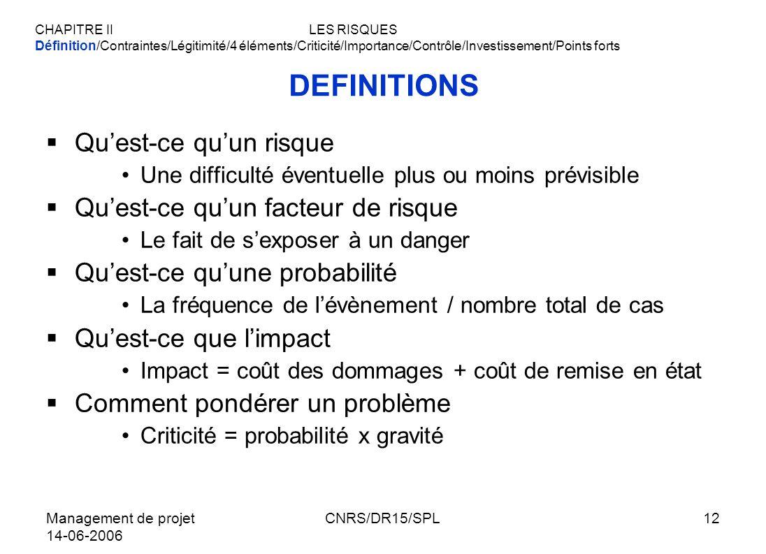 Management de projet 14-06-2006 CNRS/DR15/SPL12 DEFINITIONS Quest-ce quun risque Une difficulté éventuelle plus ou moins prévisible Quest-ce quun fact