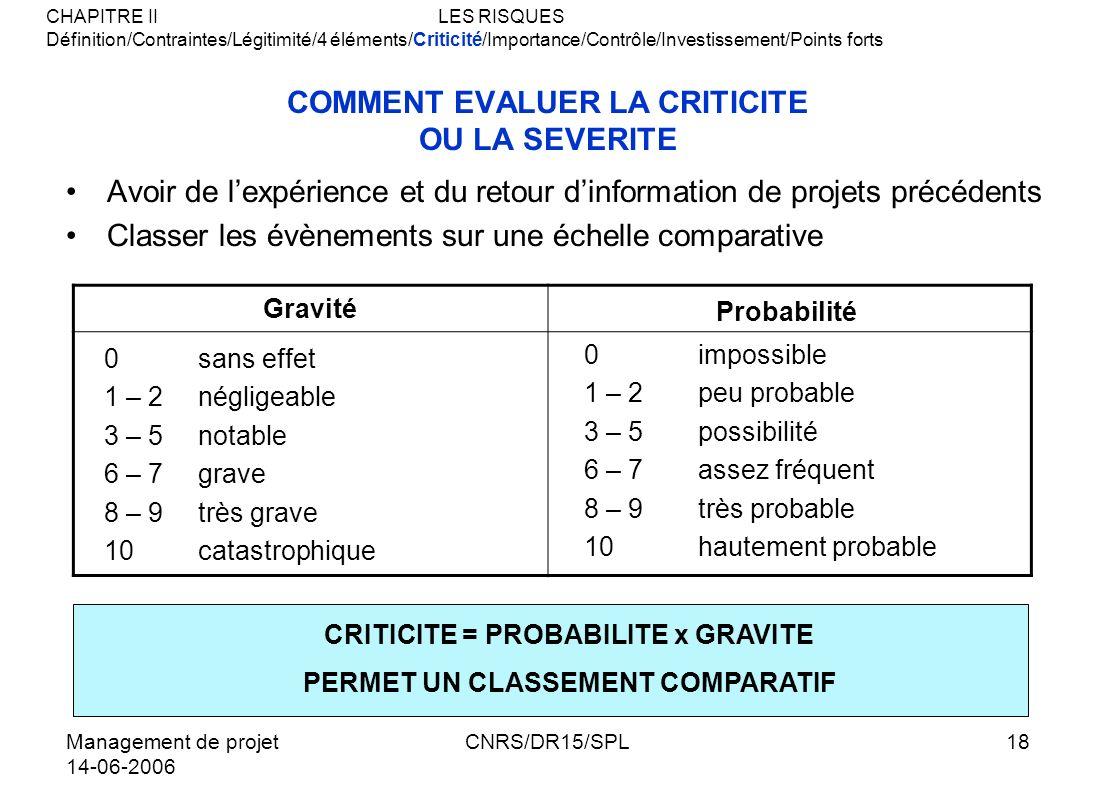 Management de projet 14-06-2006 CNRS/DR15/SPL18 COMMENT EVALUER LA CRITICITE OU LA SEVERITE Avoir de lexpérience et du retour dinformation de projets