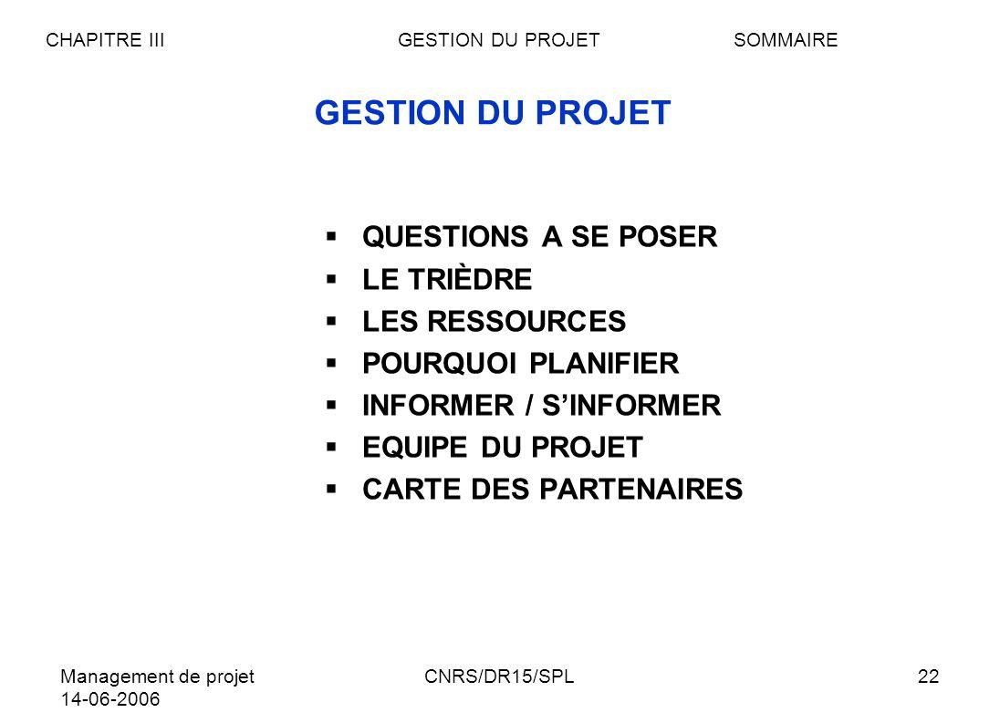 Management de projet 14-06-2006 CNRS/DR15/SPL22 GESTION DU PROJET QUESTIONS A SE POSER LE TRIÈDRE LES RESSOURCES POURQUOI PLANIFIER INFORMER / SINFORM