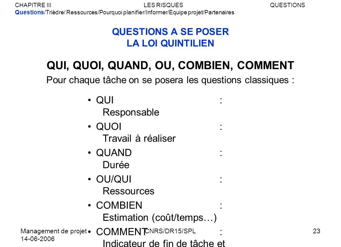 Management de projet 14-06-2006 CNRS/DR15/SPL23 QUESTIONS A SE POSER LA LOI QUINTILIEN QUI, QUOI, QUAND, OU, COMBIEN, COMMENT Pour chaque tâche on se