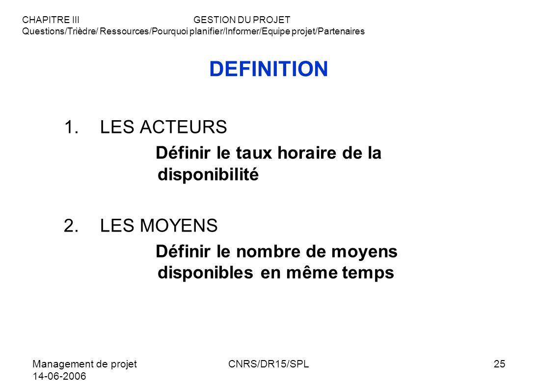 Management de projet 14-06-2006 CNRS/DR15/SPL25 DEFINITION 1.LES ACTEURS Définir le taux horaire de la disponibilité 2.LES MOYENS Définir le nombre de
